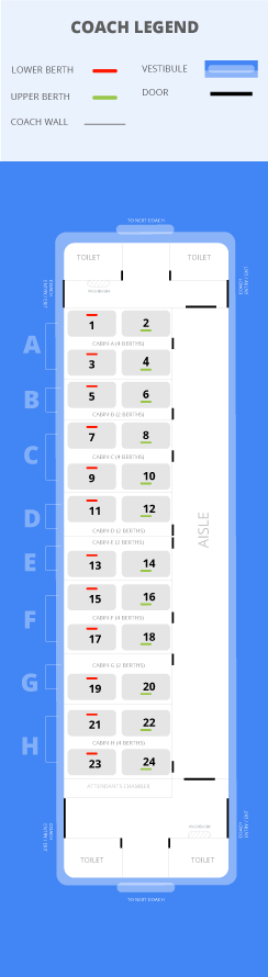 13288 Train Route (1110 km) & Schedule, Seat Availability, South